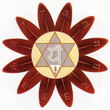 Anahata Chakra du coeur